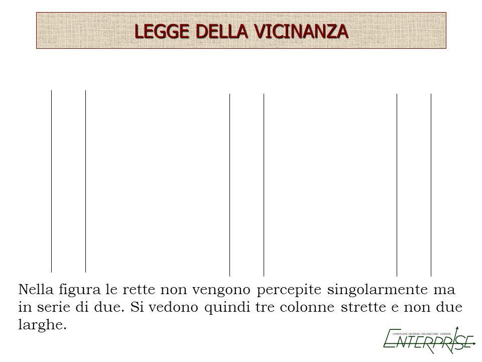 LEGGE DELLA VICINANZA