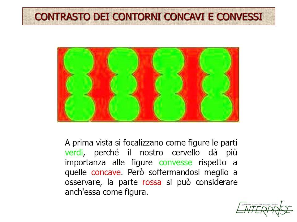 CONTRASTO DEI CONTORNI CONCAVI E CONVESSI