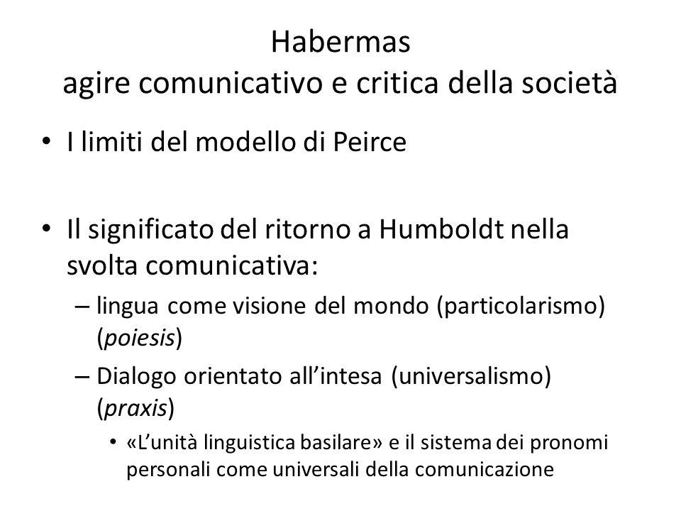 Habermas agire comunicativo e critica della società
