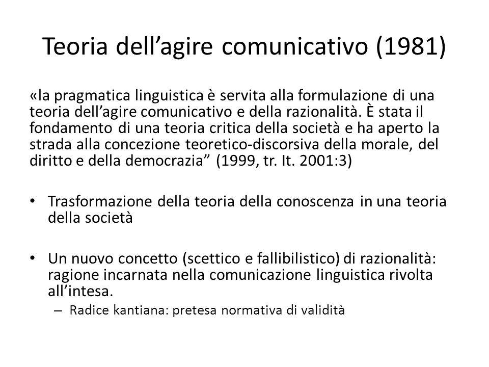 Teoria dell'agire comunicativo (1981)
