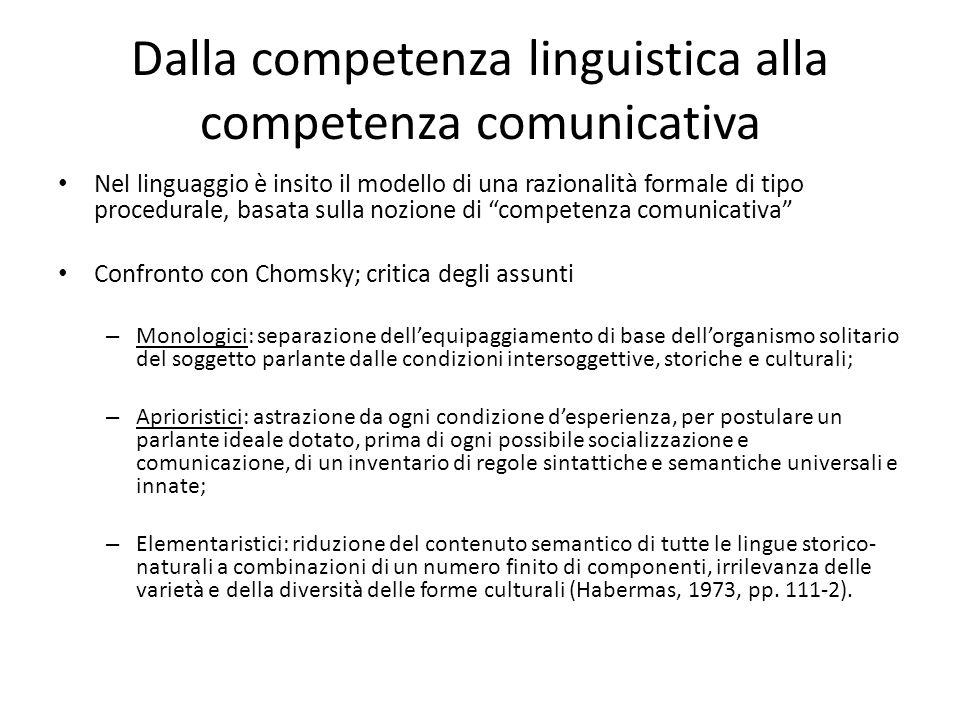 Dalla competenza linguistica alla competenza comunicativa