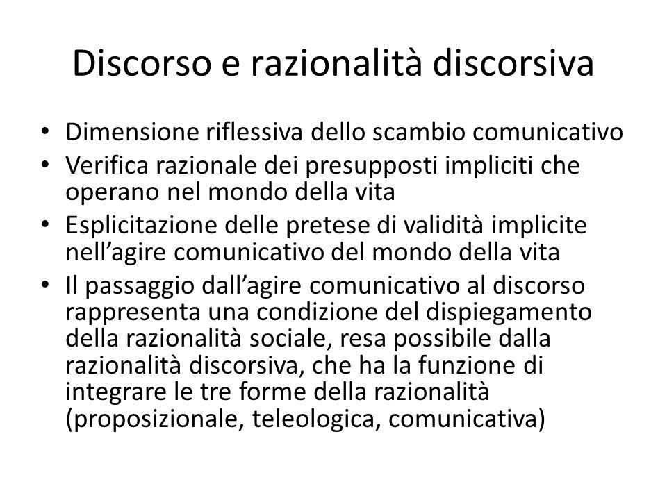 Discorso e razionalità discorsiva