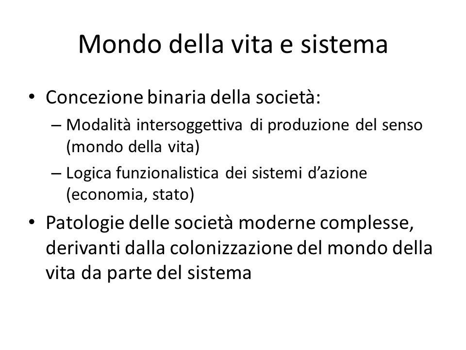 Mondo della vita e sistema