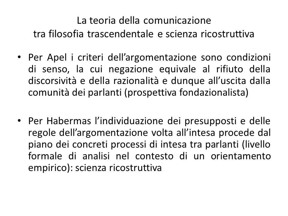 La teoria della comunicazione tra filosofia trascendentale e scienza ricostruttiva
