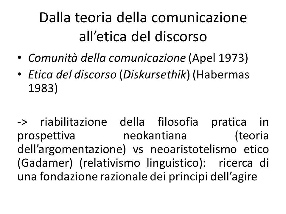 Dalla teoria della comunicazione all'etica del discorso