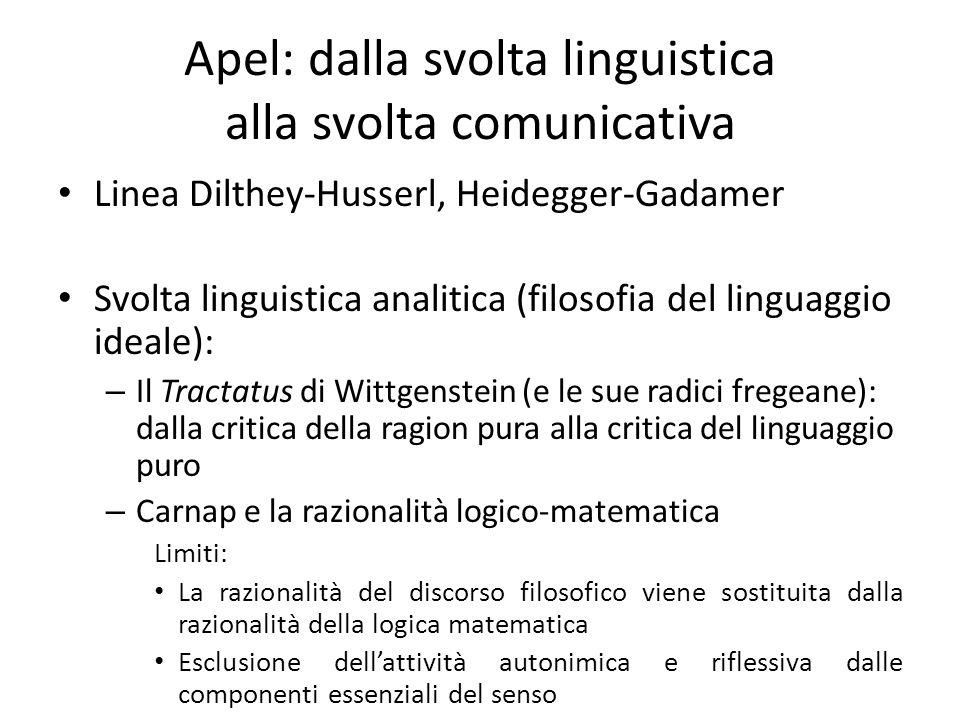 Apel: dalla svolta linguistica alla svolta comunicativa