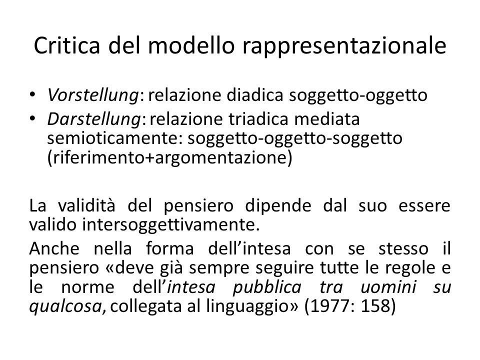 Critica del modello rappresentazionale