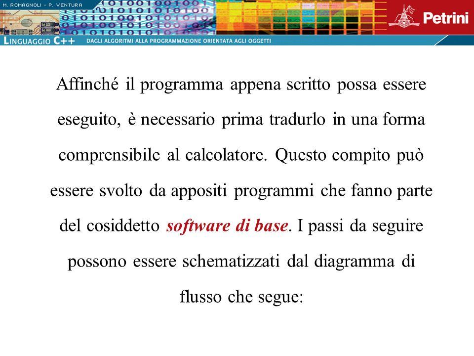 Affinché il programma appena scritto possa essere eseguito, è necessario prima tradurlo in una forma comprensibile al calcolatore.