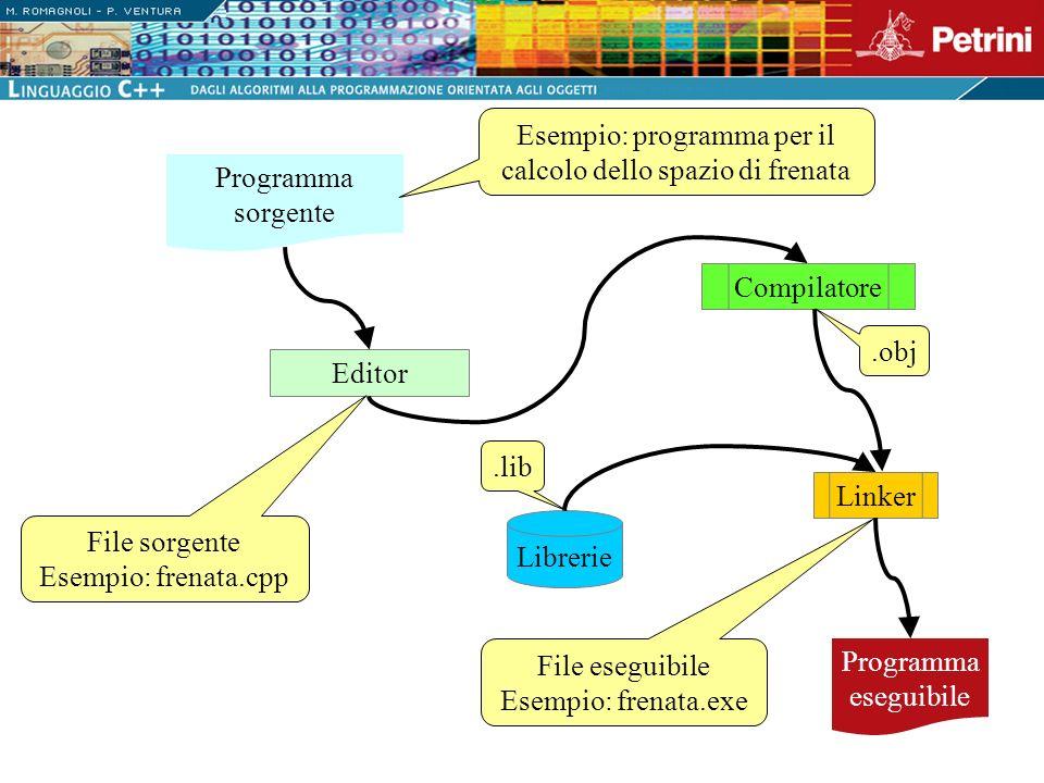 Esempio: programma per il calcolo dello spazio di frenata Programma