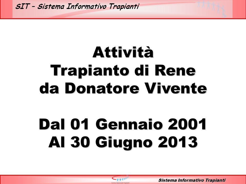 Attività Trapianto di Rene da Donatore Vivente Dal 01 Gennaio 2001 Al 30 Giugno 2013