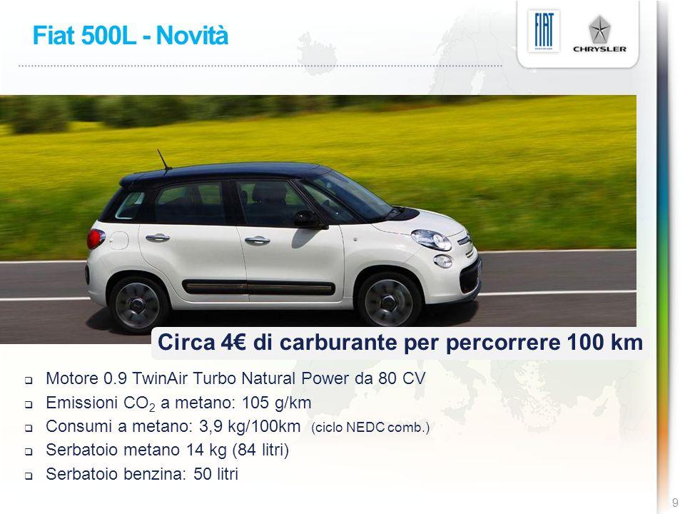 Fiat 500L - Novità Circa 4€ di carburante per percorrere 100 km