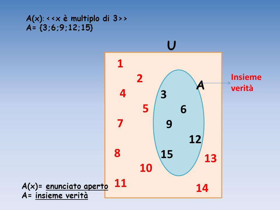 A(x): <<x è multiplo di 3>>