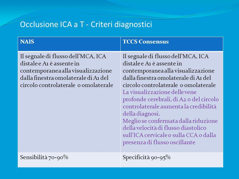 Occlusione ICA a T - Criteri diagnostici