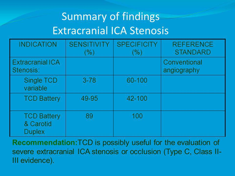 Summary of findings Extracranial ICA Stenosis