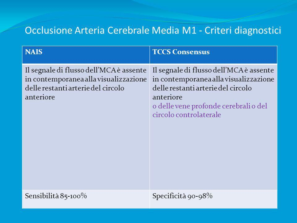 Occlusione Arteria Cerebrale Media M1 - Criteri diagnostici