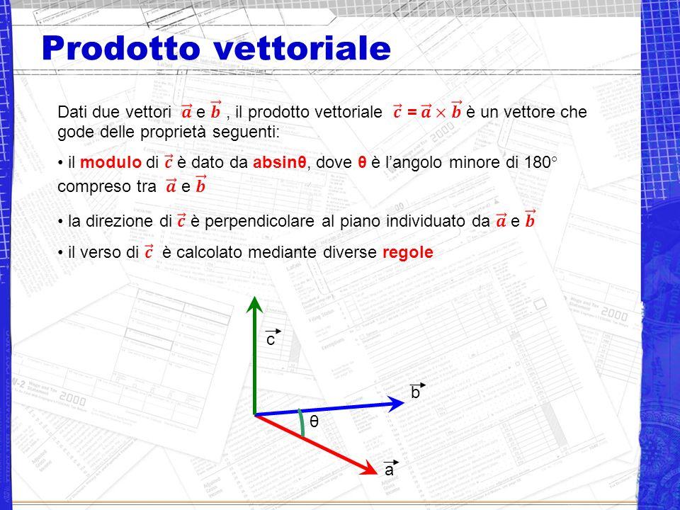 Prodotto vettoriale Dati due vettori 𝒂 e 𝒃 , il prodotto vettoriale 𝒄 = 𝒂 × 𝒃 è un vettore che gode delle proprietà seguenti: