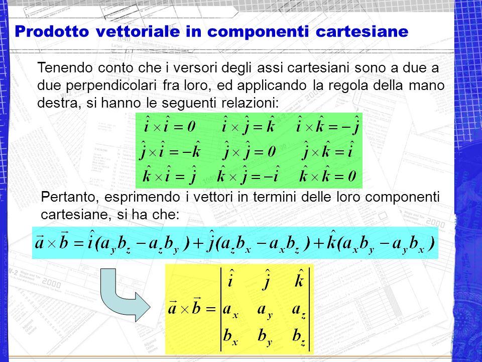 Prodotto vettoriale in componenti cartesiane