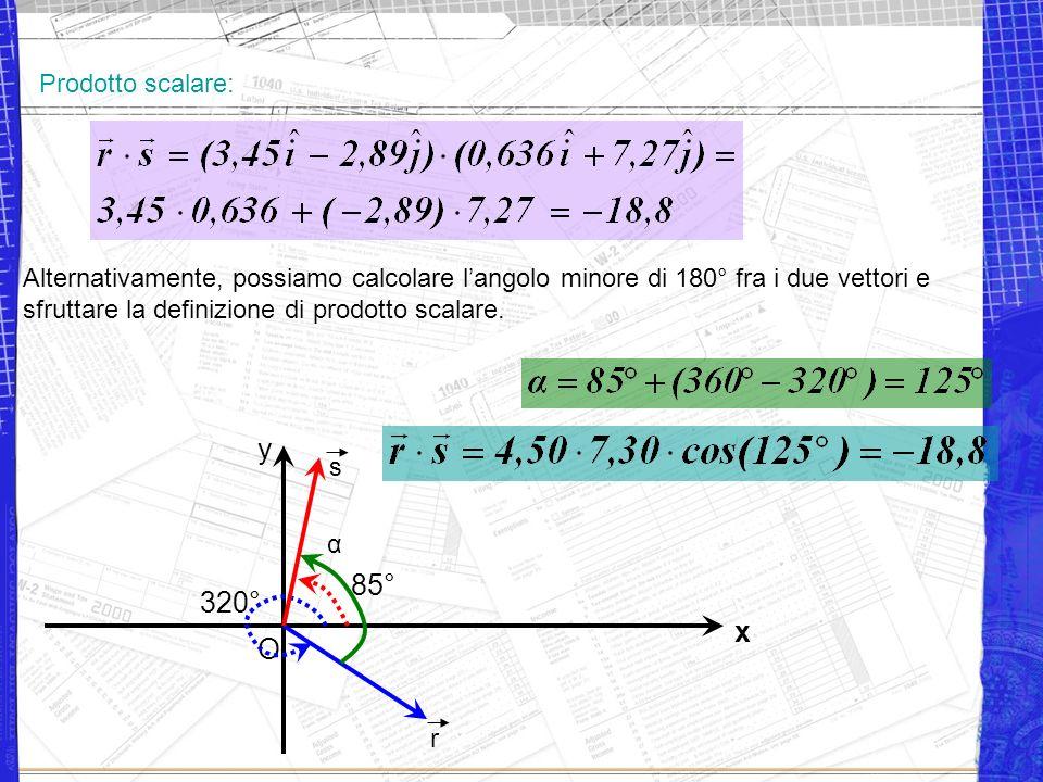 y 85° 320° x O Prodotto scalare: