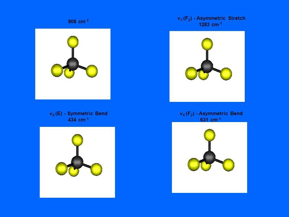 908 cm-1 n3 (F2) - Asymmetric Stretch 1283 cm-1