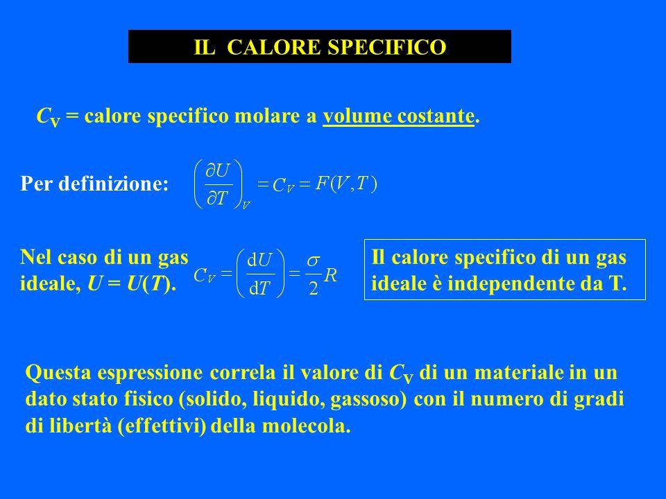 IL CALORE SPECIFICO CV = calore specifico molare a volume costante. Per definizione: Nel caso di un gas ideale, U = U(T).