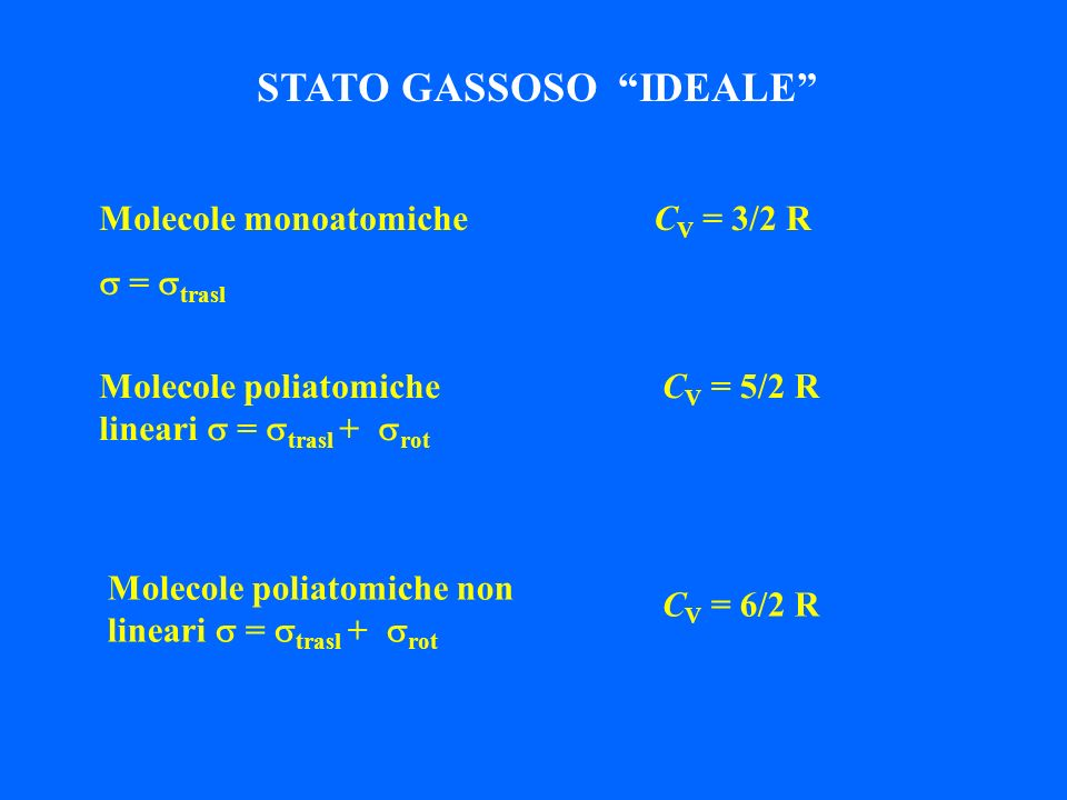 STATO GASSOSO IDEALE