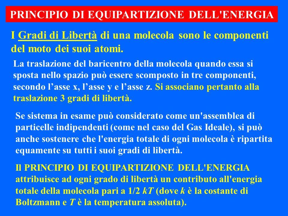 PRINCIPIO DI EQUIPARTIZIONE DELL ENERGIA