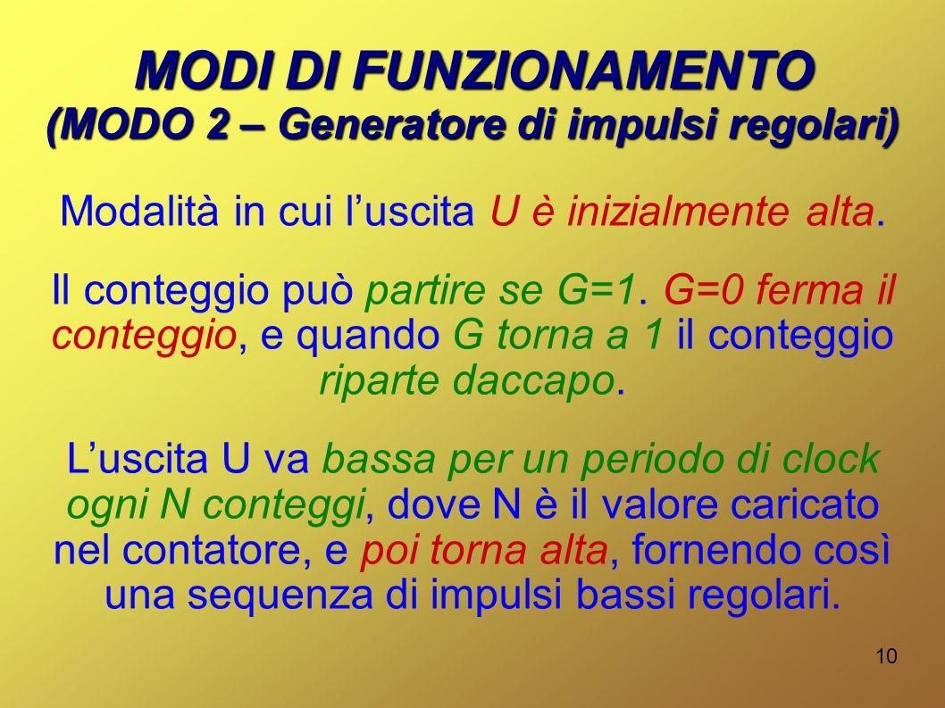 (MODO 2 – Generatore di impulsi regolari)