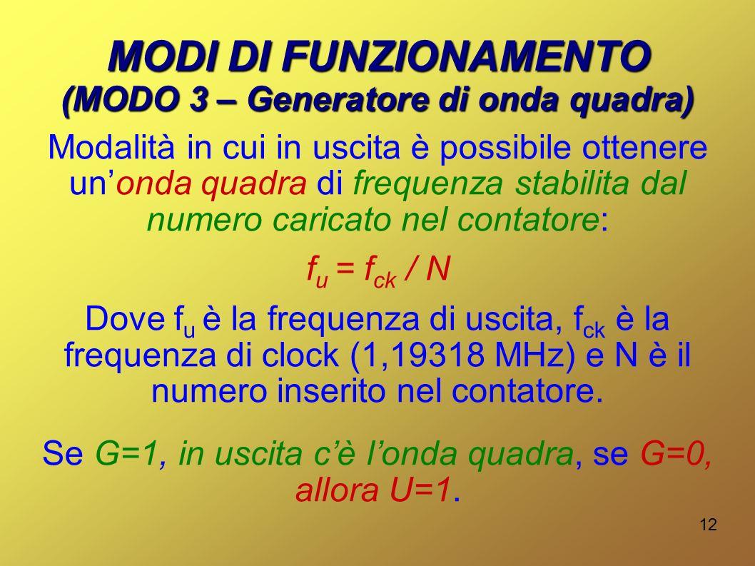(MODO 3 – Generatore di onda quadra)