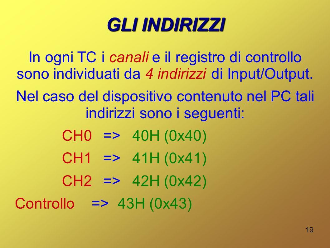 GLI INDIRIZZI In ogni TC i canali e il registro di controllo sono individuati da 4 indirizzi di Input/Output.