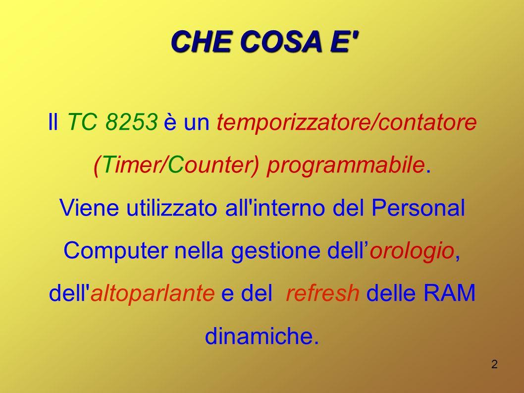 CHE COSA E Il TC 8253 è un temporizzatore/contatore (Timer/Counter) programmabile.