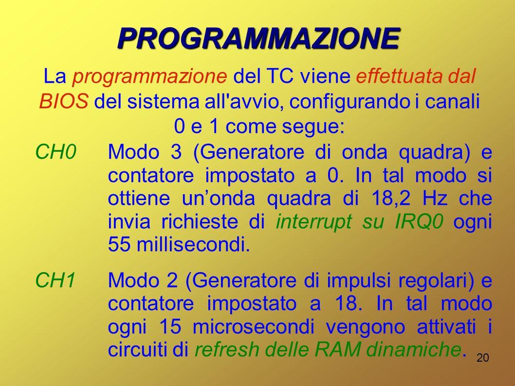 PROGRAMMAZIONE La programmazione del TC viene effettuata dal BIOS del sistema all avvio, configurando i canali 0 e 1 come segue: