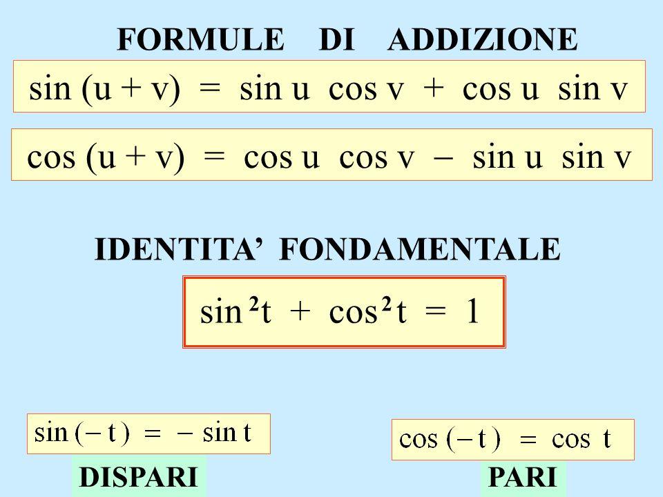 Formule fondamentali sin (u + v) = sin u cos v + cos u sin v