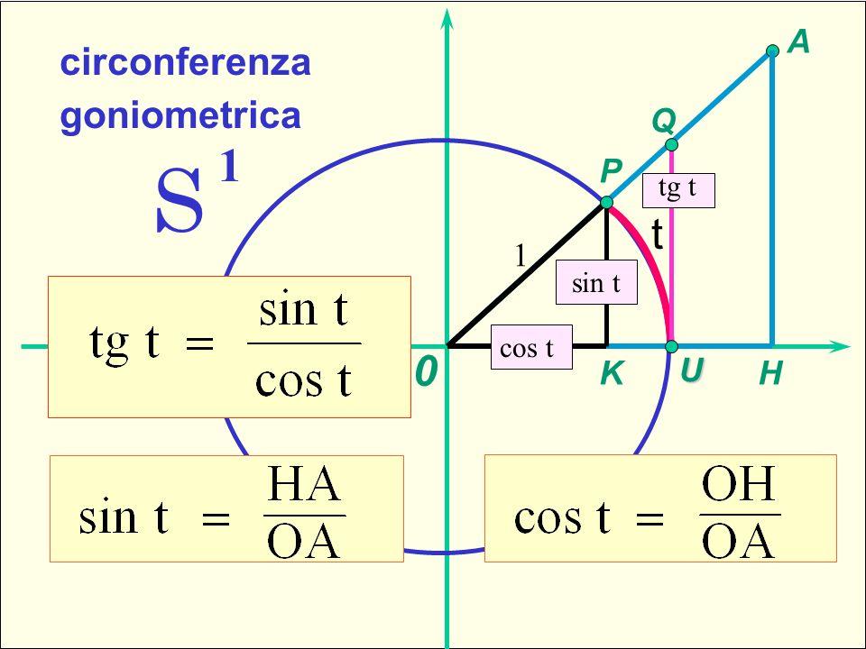 S Triangoli rettangoli 1 1-sfera standard t circonferenza goniometrica