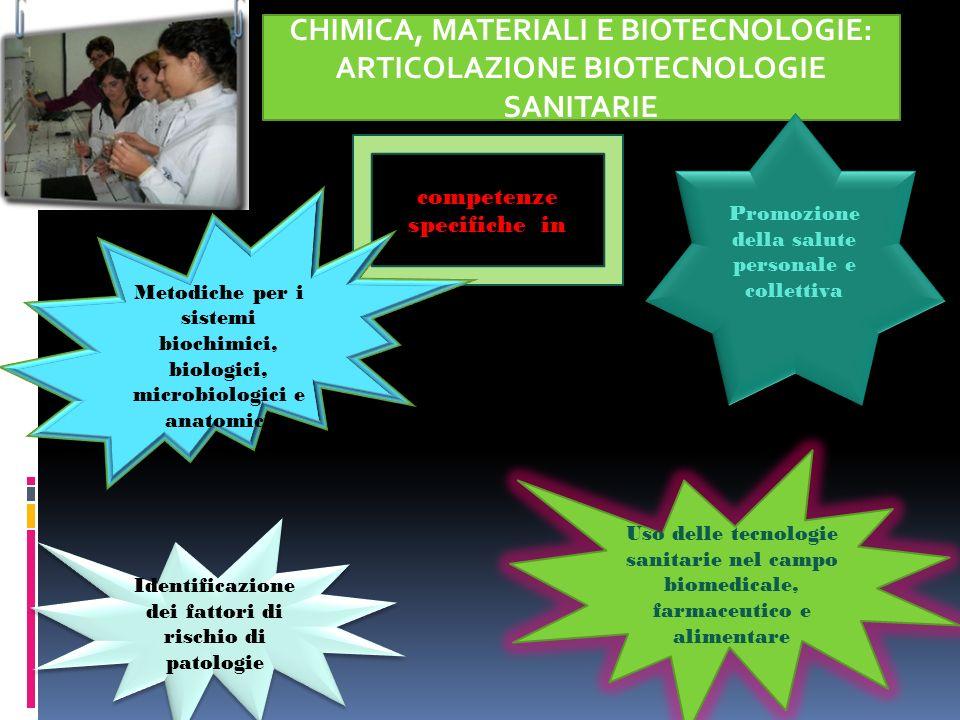 CHIMICA, MATERIALI E BIOTECNOLOGIE: ARTICOLAZIONE BIOTECNOLOGIE SANITARIE