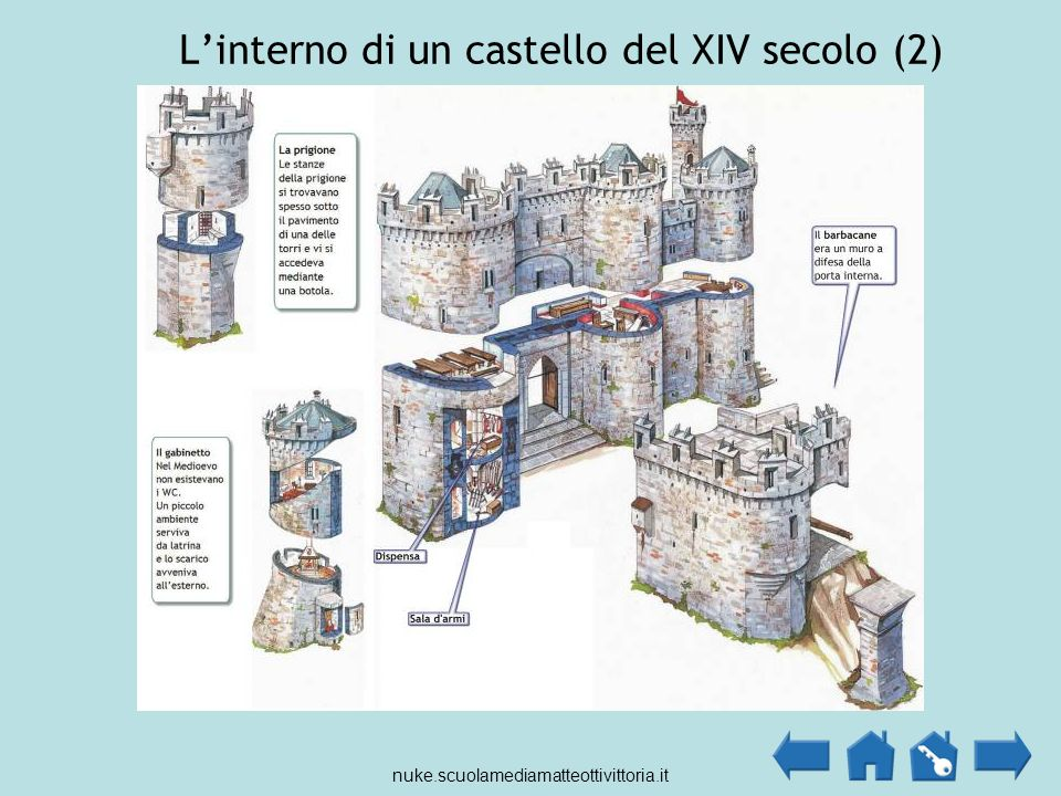 L'interno di un castello del XIV secolo (2)
