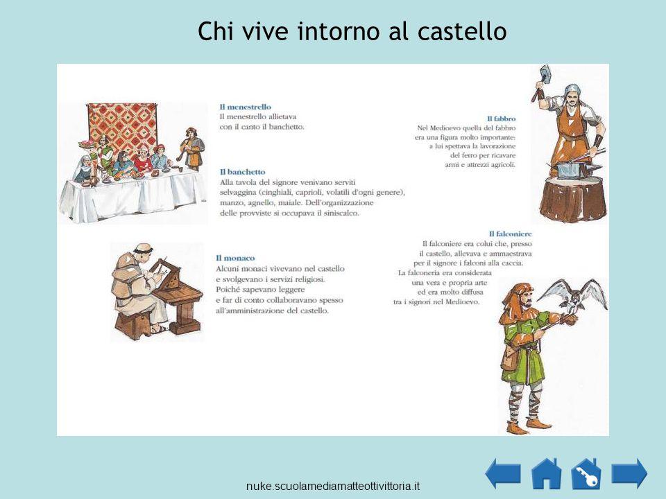 Chi vive intorno al castello