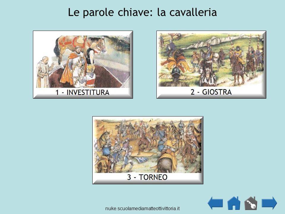 Le parole chiave: la cavalleria