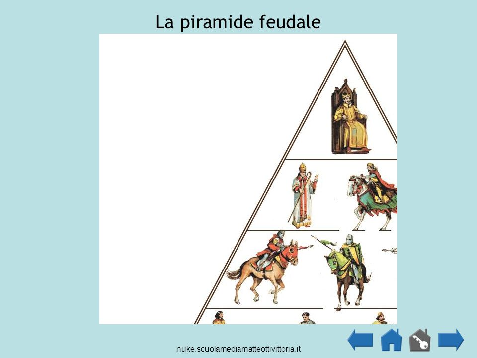 La piramide feudale nuke.scuolamediamatteottivittoria.it