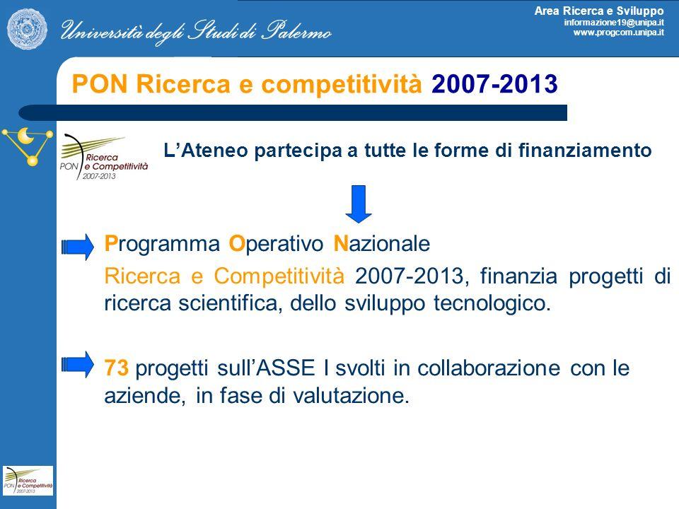 PON Ricerca e competitività 2007-2013