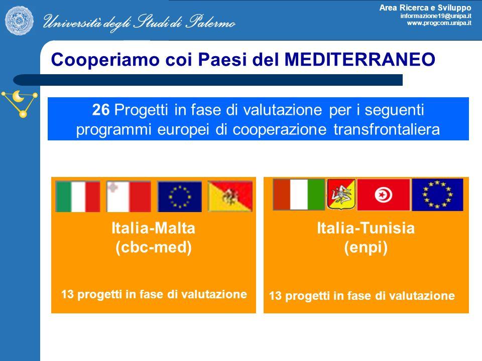 Cooperiamo coi Paesi del MEDITERRANEO