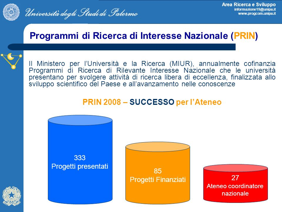 Programmi di Ricerca di Interesse Nazionale (PRIN)