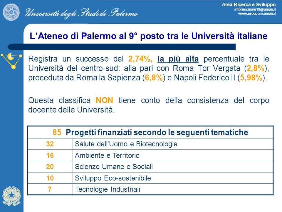 L'Ateneo di Palermo al 9° posto tra le Università italiane
