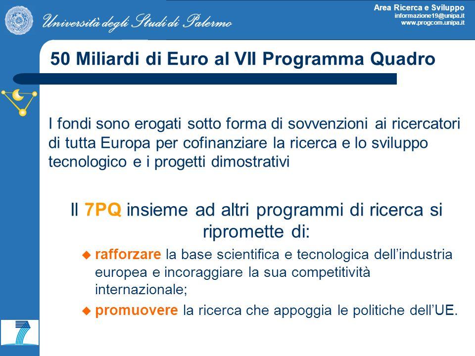 50 Miliardi di Euro al VII Programma Quadro
