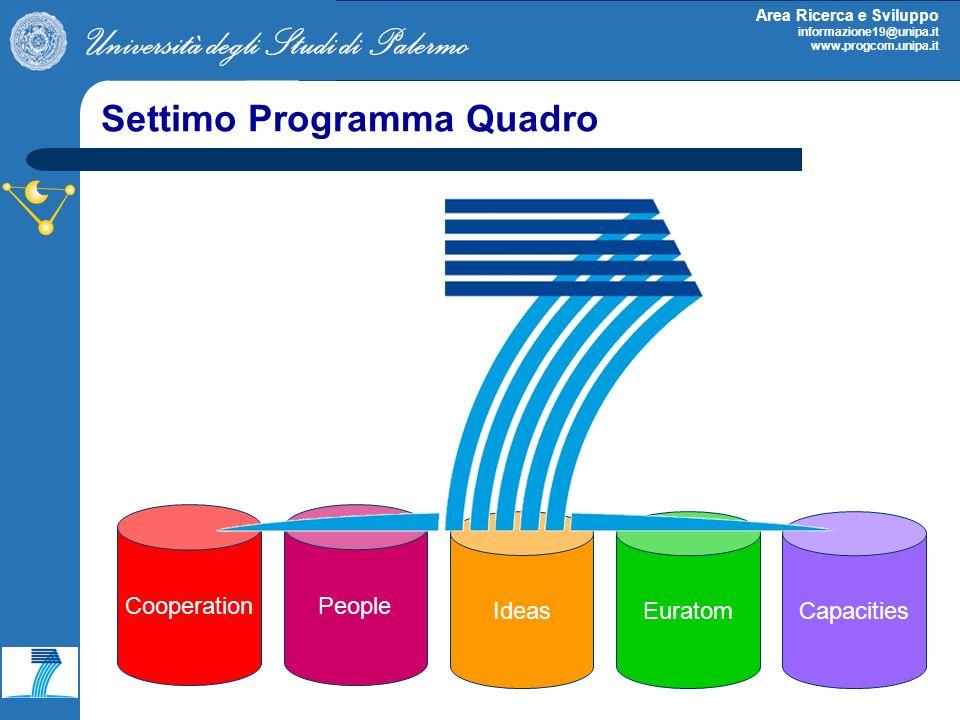 Settimo Programma Quadro