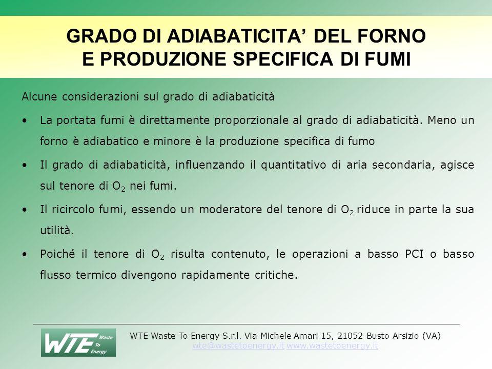 GRADO DI ADIABATICITA' DEL FORNO E PRODUZIONE SPECIFICA DI FUMI