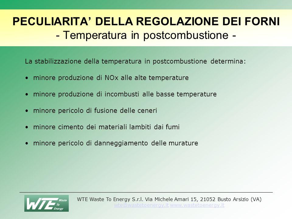 PECULIARITA' DELLA REGOLAZIONE DEI FORNI - Temperatura in postcombustione -