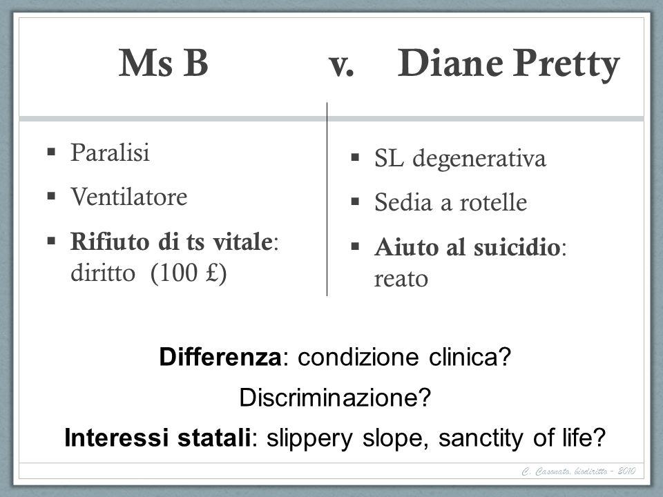 Ms B v. Diane Pretty Paralisi SL degenerativa Ventilatore