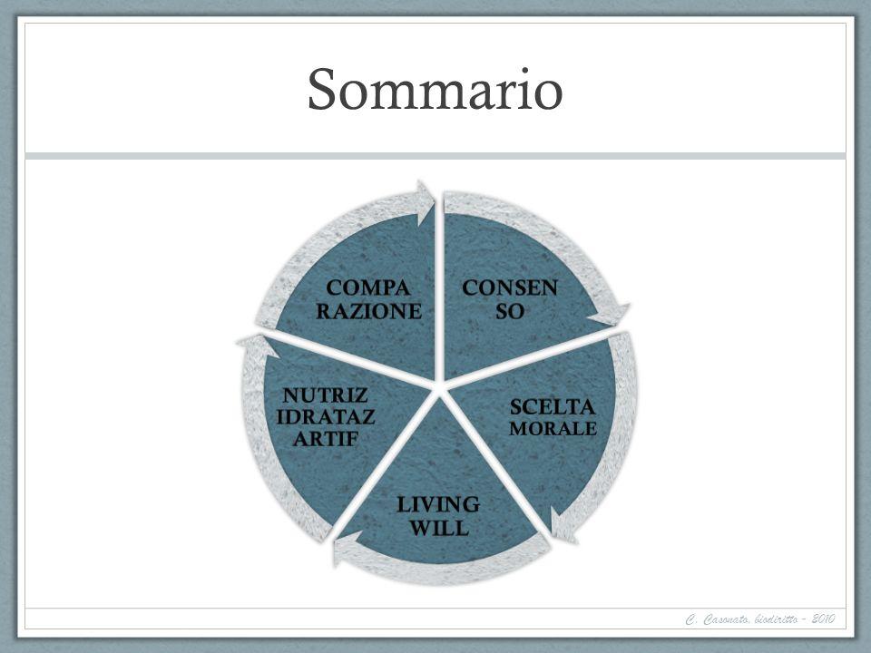 Sommario CONSEN SO SCELTA MORALE LIVING WILL COMPA RAZIONE
