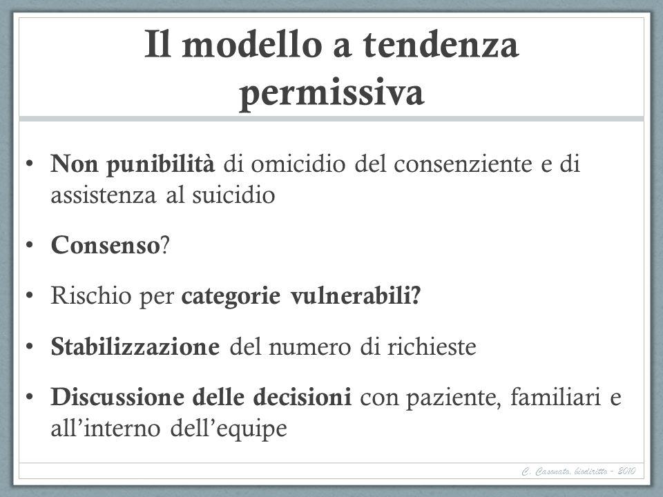 Il modello a tendenza permissiva