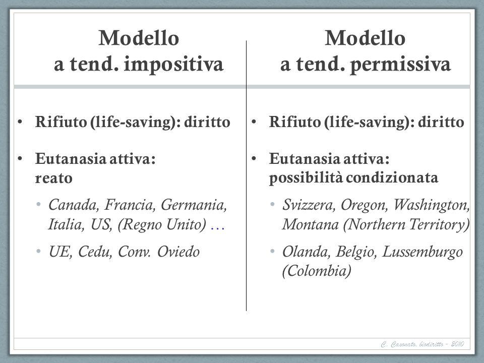Modello Modello a tend. impositiva a tend. permissiva